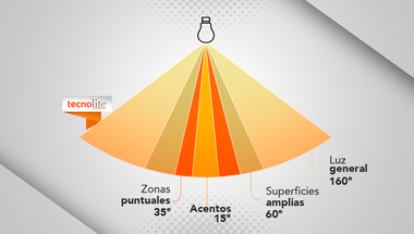 Medium angulo de lampara 1